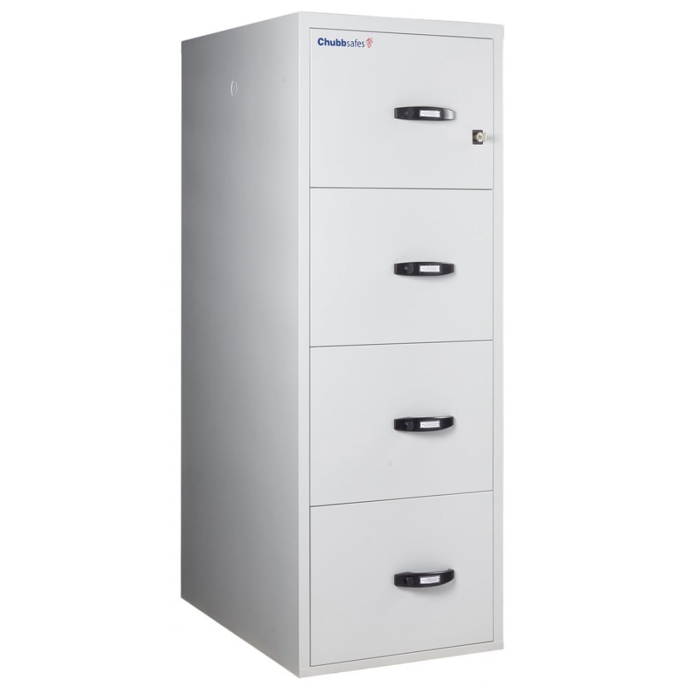 All About Safes